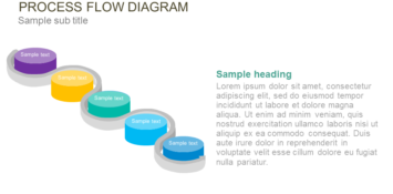 process flow diagram
