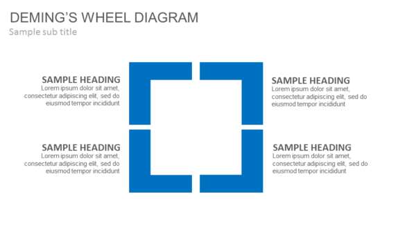 Deming Wheel PowerPoint Template