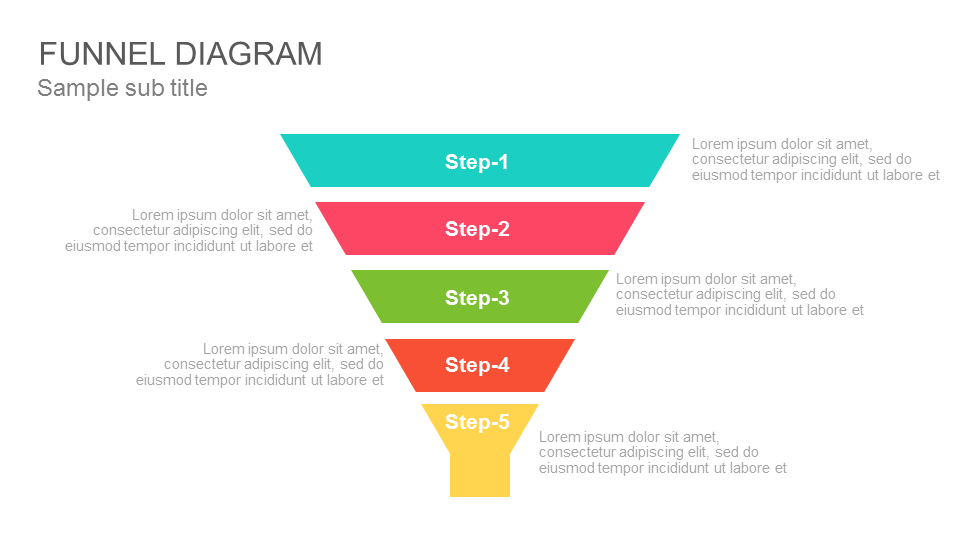 Funnel diagram ccuart Image collections