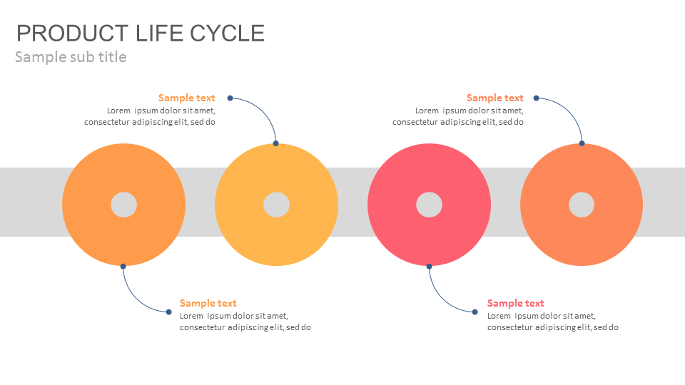 product lifecycle of vodafone Vodafone assignment suggests an energy and a controlled passion for life an image that vodafone would also like to product life cycle.