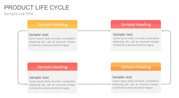 product-lifecycle-slide-09