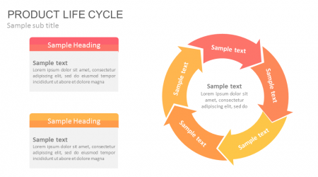 product-lifecycle-slide-12
