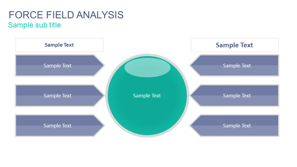 Force Field Analysis Template Download