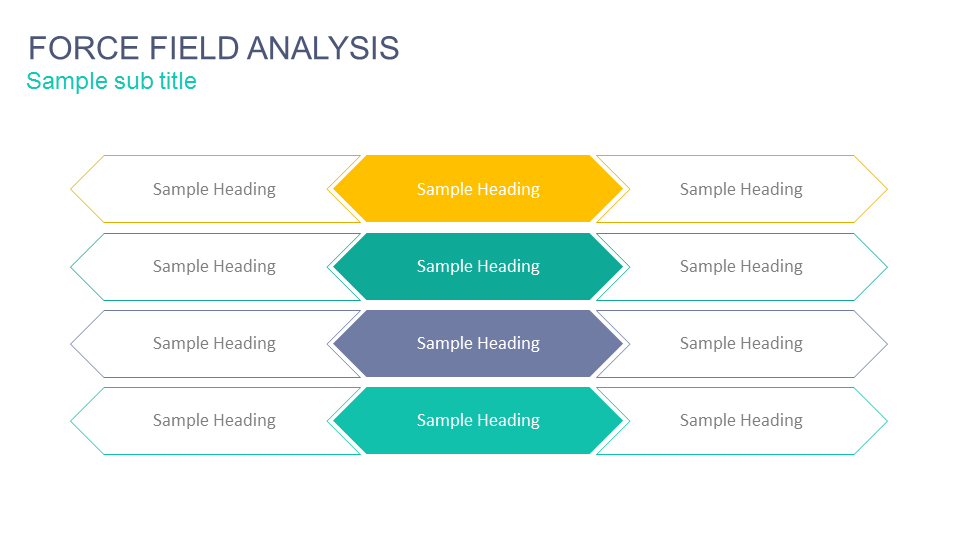 field analysis The arrangement of words (or lexemes) into groups (or fields) on the basis of an element of shared meaning also called lexical field analysis.