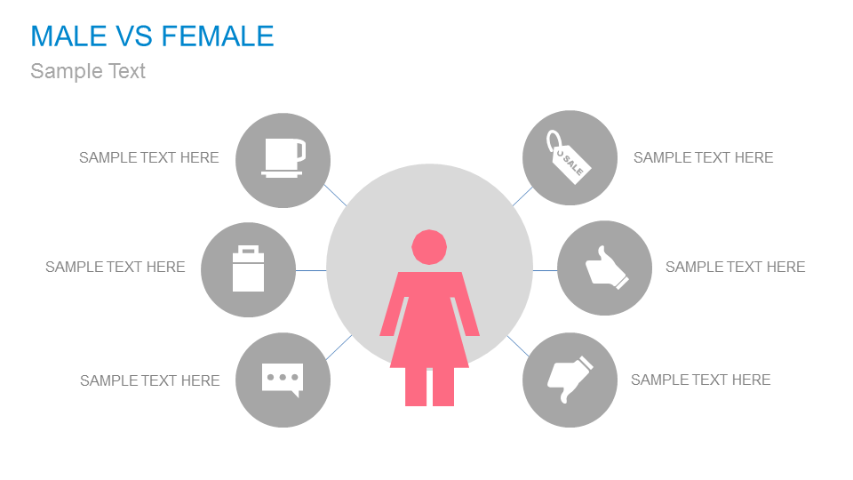 male versus female leadership stype While leadership's main function is to produce movement and constructive or adaptive change through processes, such as establishing direction through visioning, aligning people, motivating, and.
