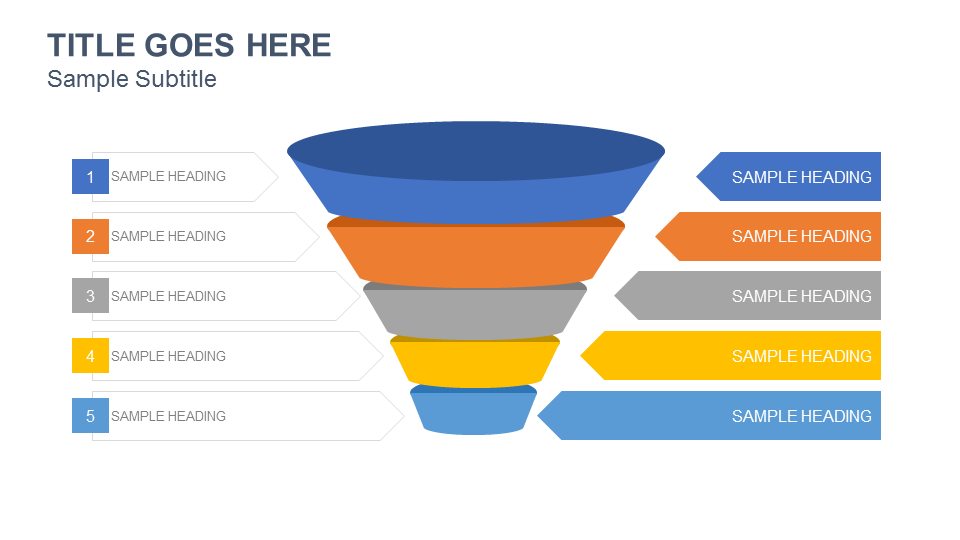 Funnel Diagram Images Gallery How To Guide And Refrence